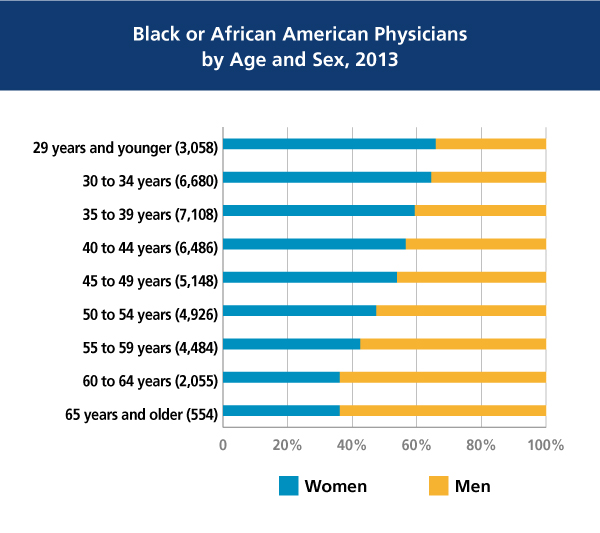 aamc-news-graphic-17-02-04-600-b.jpg