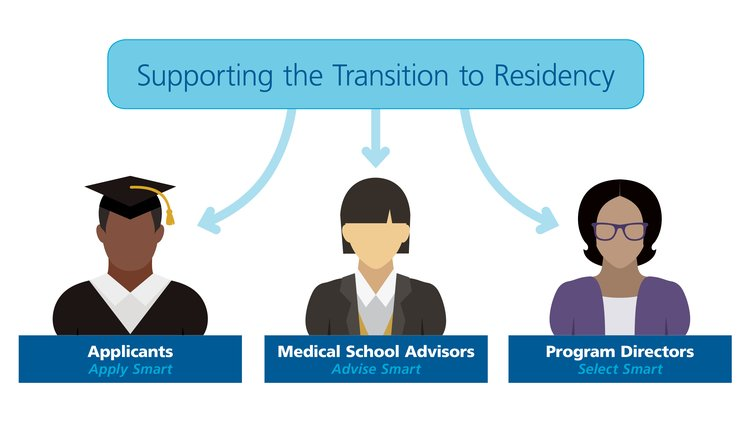 aamc-news-supporting-the-transition-residency-article-head.jpg