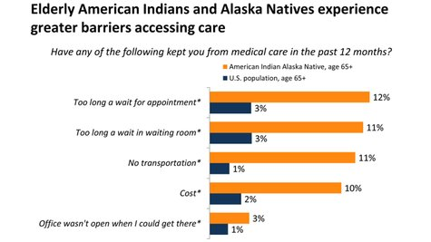 aamc-news-native-american-article-figure-3.jpg